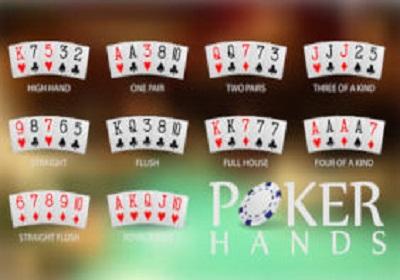 Kombinacje kart w pokerze
